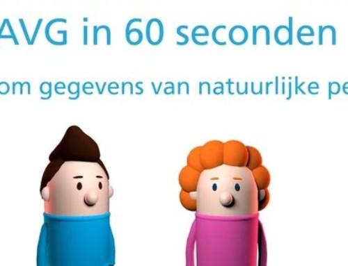 Nieuwe privacywet (AVG) in 60 seconden